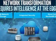 5G 네트워크 엣지 변화: 보다 강력한 기능 및 인텔리전스