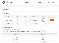 NHN페이코, 대한민국 정부 포털 '정부24'에 간편결제 <페이코> 적용