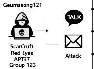 이스트시큐리티 플래시 제로데이(CVE-2018-4878) 공격그룹, 모바일 스피어 피싱 시도 발견