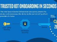 디지털 세계의 보안: 인텔, RSA 컨퍼런스2018에 참가하여  실리콘 수준의 보안 기술 및 업계 채택을 발표하다