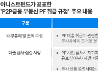 핀테크 대표 기업들 업계 표준 앞장, '시장기준 만든다'