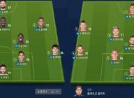 'FIFA 온라인 4'로 살펴본 FIFA 월드컵 2018 러시아 결승전, 우승팀은 어디?