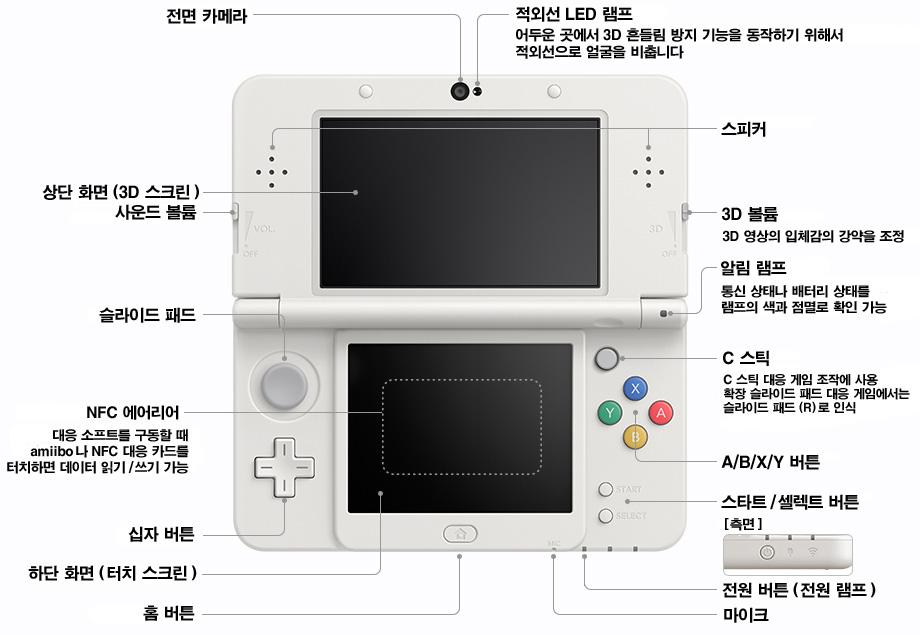 닌텐도, 신형 3DS 시리즈 2종 공식 발표