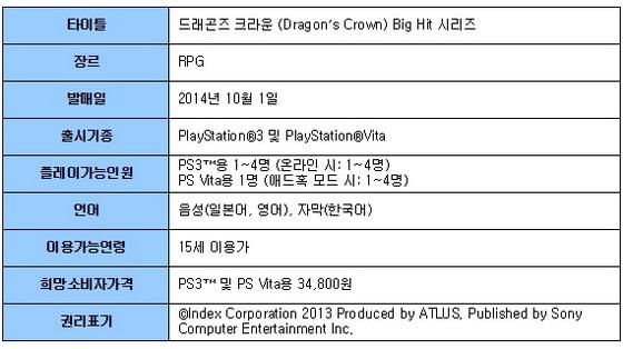 한글판 드래곤즈 크라운, Big Hit 시리즈 1일 발매
